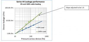 microsoft-word-sti-ez-path-leakage-analysis-_rev-4_-docx-8