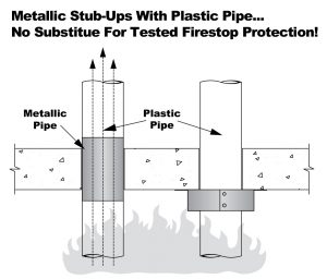 metallic-stub-ups-for-plastic-piping-systems-1
