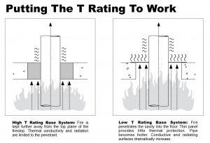 understanding-the-t-rating-1